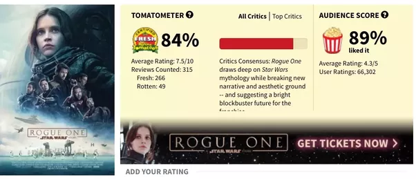 What are the problems in interpretingusing rotten tomatoes reviews for rogue one a star wars story the tomatometer is currently at 84 that means 84 of the critics that have reviews for the movie in rotten tomatoes ccuart Choice Image