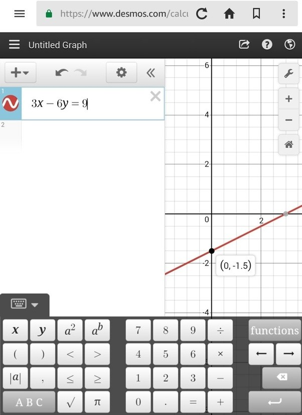 How To Graph Math3x 6y9math Are There Any Pictures Of This
