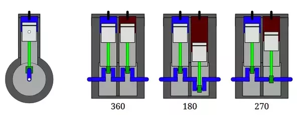 what would be the difference in performance characteristics and rh quora com Parallel Twin-Engine GIF Kawasaki Parallel Twin-Engine