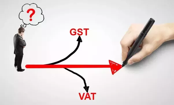 Goods and Services Tax (GST) Bill, explained