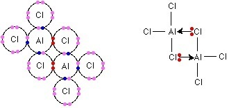 Why does aluminium chloride a dimer compound quora consequently the molecules pair up or dimerise so that each aluminium atom has a share of eight electrons in its outer shell ccuart Image collections