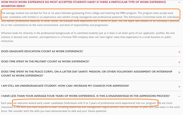 Wharton Will Accept You Even Without A Work Experience