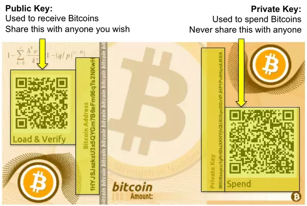 How to withdraw bitcoin from a paper wallet in india quora ccuart Images
