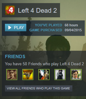 What is so special about Left 4 Dead 2 that gives it the
