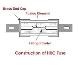 what is the difference between short circuit and fuse quora rh quora com fuse short circuit analogy reservoir fuse short circuit calculation