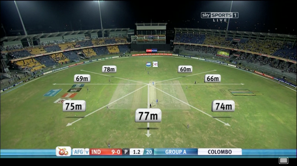 How Many Metres Is The Cricket Field Quora