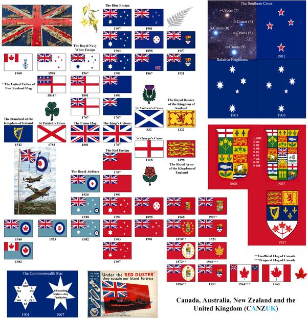 How Many Stars Has The Australian Flag Quora