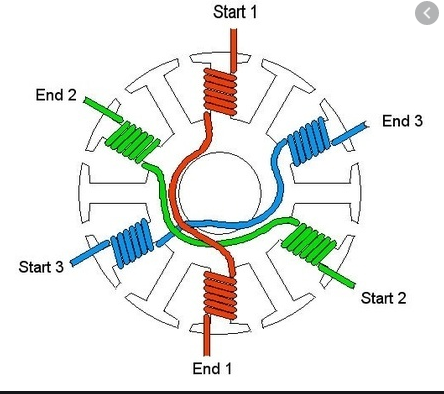 what is the principle of 3 phase induction motor? - quora  quora