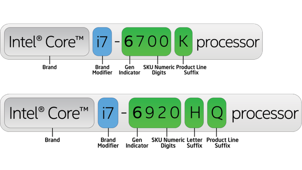 Intel m vs u series