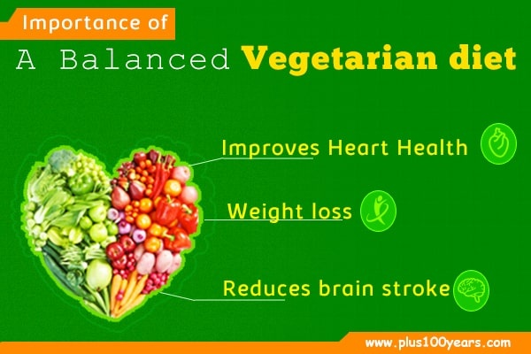 What Is The Best Vegetarian Diet Plan For Weight Loss Quora