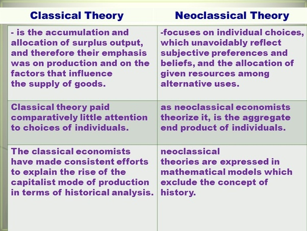 neoclassical theory criminology