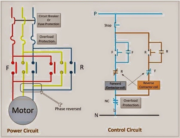 what is a forward reversing motor control circuit quora rh quora com Reversing Motor Starter Wiring Diagram circuit diagram forward reverse motor control