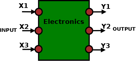 difference between electrical and electronics pdf