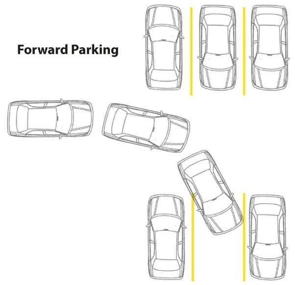 Forward Parking Between Two Cars