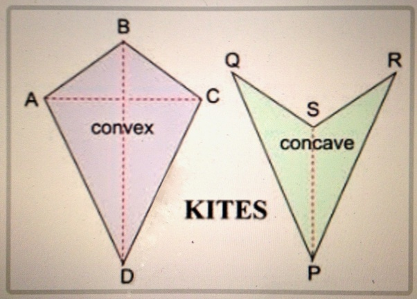 What is the kite shape called? - Quora