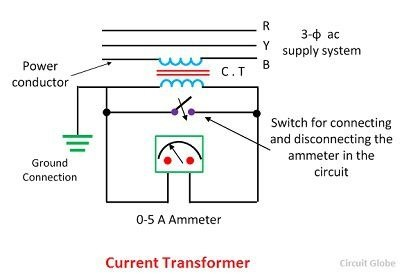 What are instrument transformers Quora