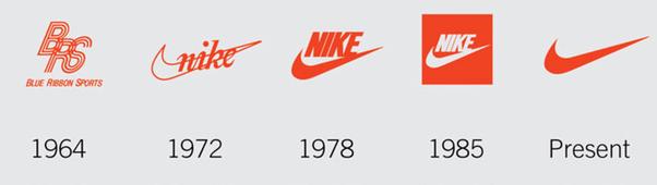 retro nike logo ile ilgili görsel sonucu