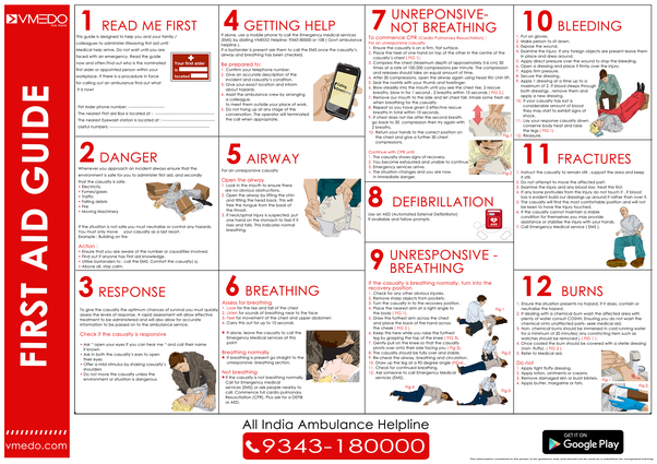 Must Know First Aid Tips: