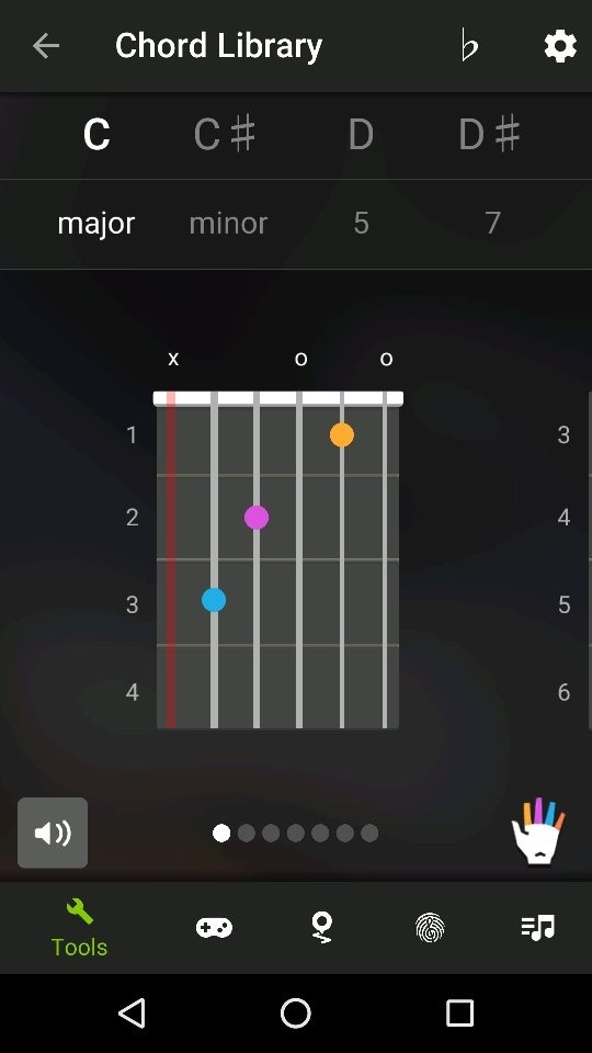 How Are Guitar Chords Derived From Guitar Scales Quora