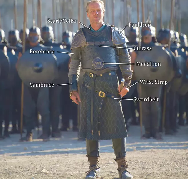 what are the parts of ser jorah mormonts armor quora