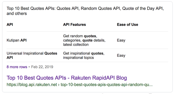 What are the best free, API quotes? - Quora