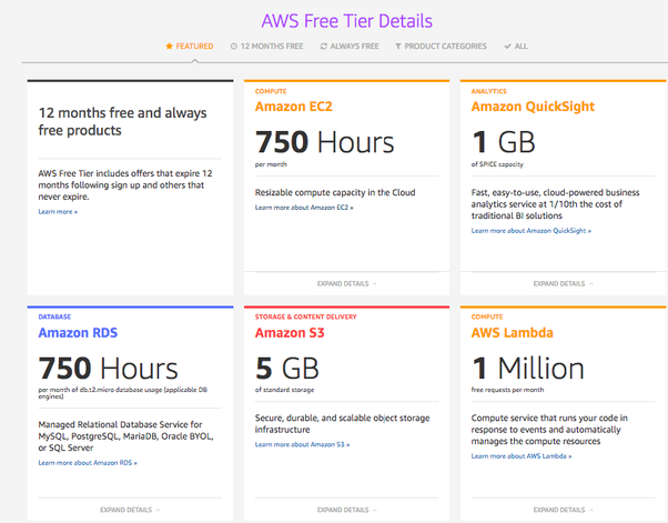 Which sites provides free cloud service like Amazon EC2? - Quora