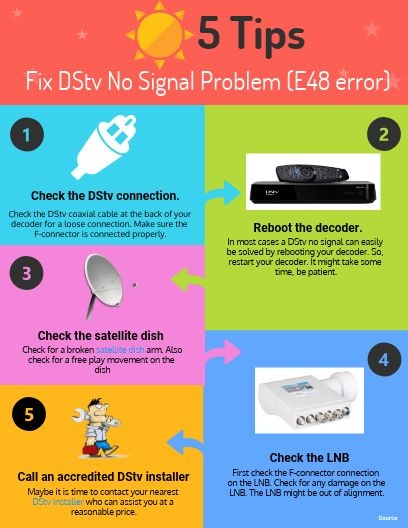 Why is my DStv decoder not scanning? - Quora