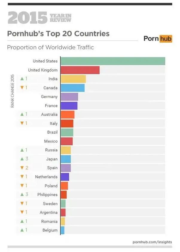 porn websits cartoon porn artists