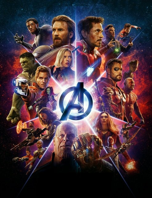 What is the budget for Avengers: Infinity War? - Quora