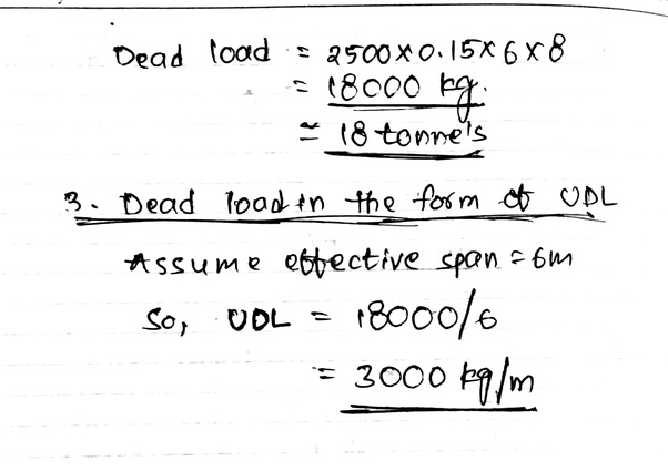 How do we calculate the dead load in a slab? - Quora