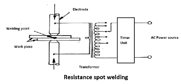 How to wire this spot welder transformer - Quora   Spot Welding Transformer Diagram      Quora