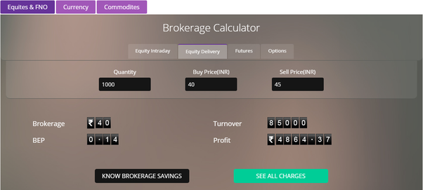 How to calculate brokerage in a stock market - Quora