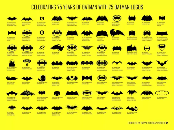 Why Is The Batman Logo Different In Christopher Nolans Trilogy And