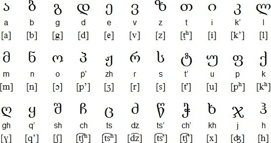 What Is The Most Beautiful Writing System Script Quora