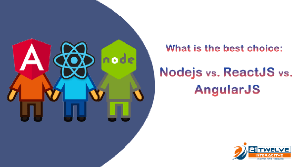 What are the overall differences between React js, Node js
