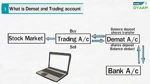 What is a Demat account? How is it useful? - Quora