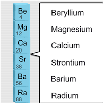 What is the electronic configuration of alkaline earth metal quora the alkaline earth metals are six chemical elements in group 2 of the periodic table urtaz