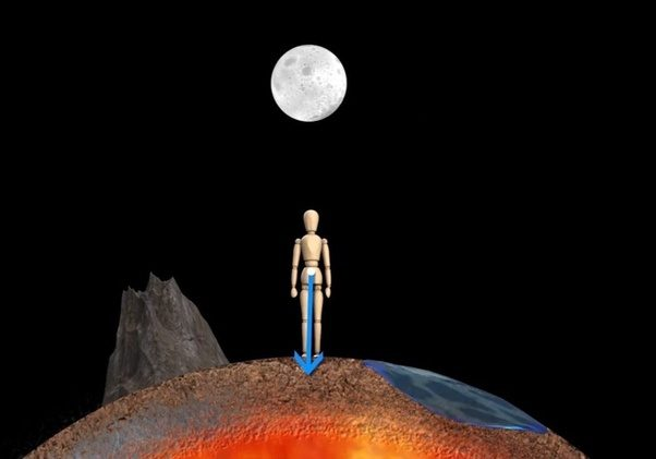 When the moon is directly overhead you weigh slightly less