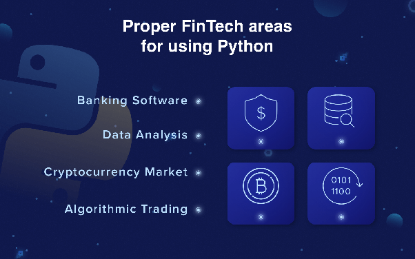 How and for what is Python used in the financial industry