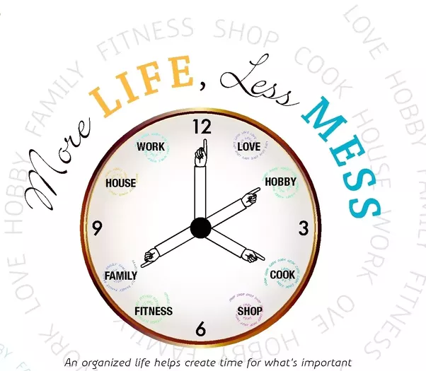 What are some of the best time management tips for college students the importance of time management is increasing especially for students who at this age juggle between different priorities of life such as study work altavistaventures Image collections
