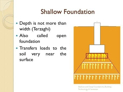 deep and shallow foundations Choosing the type of foundations - shallow or deep  where the rock is a long  way below the surface and deep foundations are required.