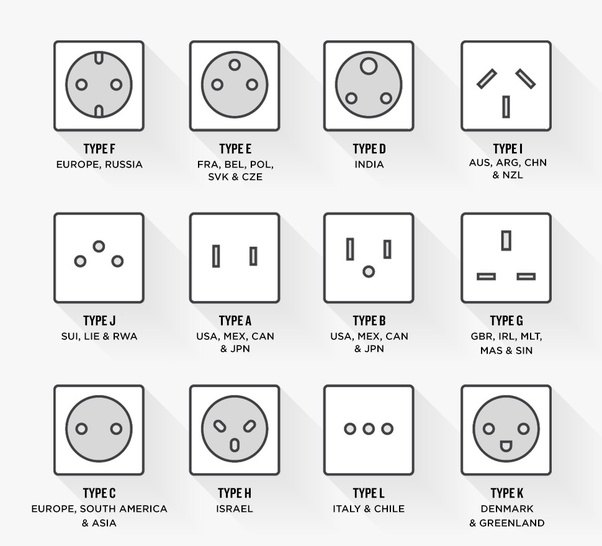 Why Do Uk Plugs Have 3 Pins