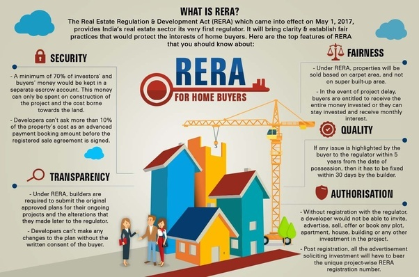 What Are The Key Features Of Rera From The Point Of View Of A Home