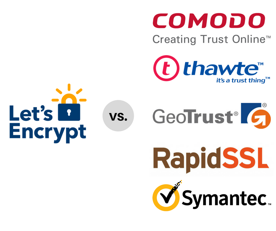 What Is The Difference Between Lets Encrypt And A Commercial