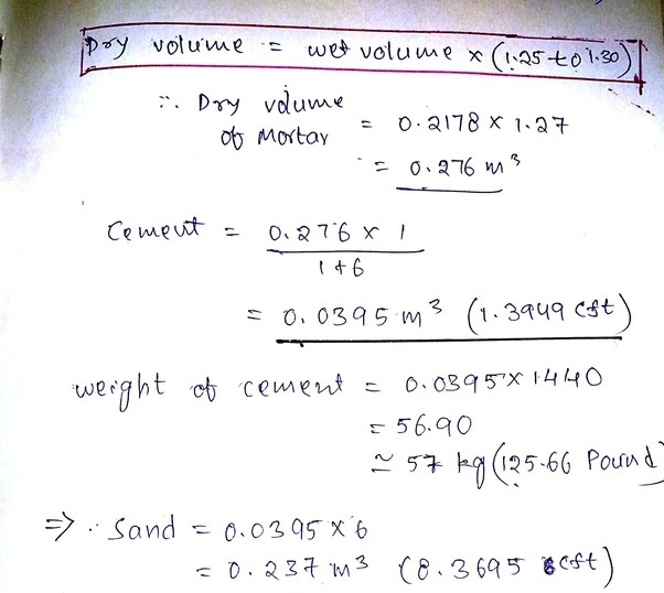 How do calculate number of bricks and sand and cement on for How much to build a house calculator