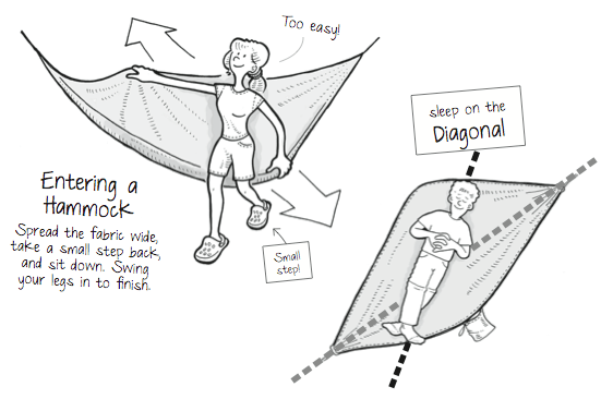 if you are  fortable sleeping propped up do that  if you like to lie flat the loose hammock allows you to sleep diagonally  how  fortable is a hammock  which is the most  fortable and      rh   quora