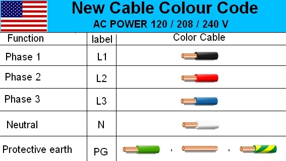 How to connect a wire with power when it's a 4-wire there red, blue, white,  and black - QuoraQuora