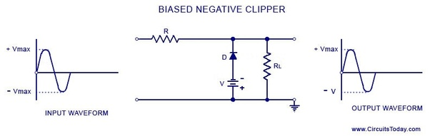 what is the character curve of a clipper circuit? quorasome of the other biased clipper circuits are given below in the figure while drawing the wave shape of the output basic principle discussed above are