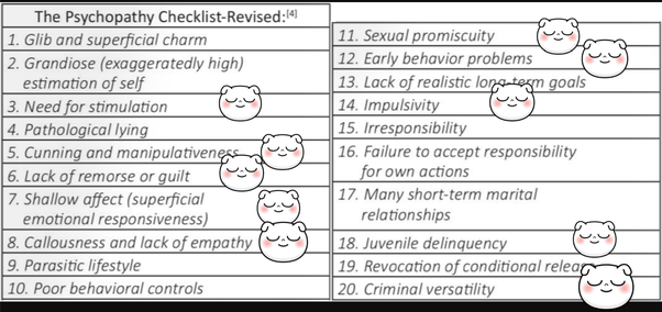 what do sociopaths score on the pclr psychopathy checklist quora