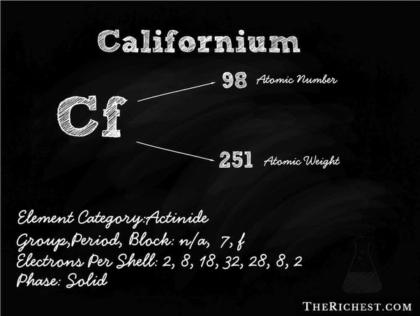 Californium 252 To Be Precise Came Out Not Only On Top Of The List All Valuable Metals But Also As De Facto Most Expensive Substance